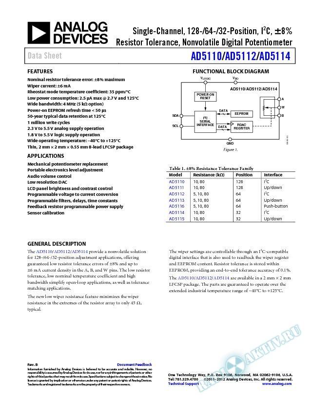AD5110/AD5112/AD5114