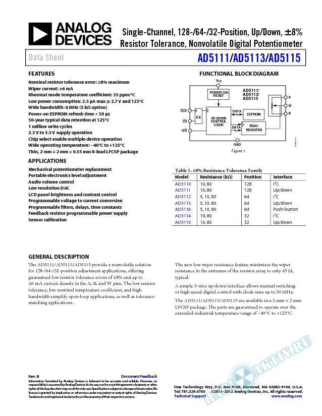 AD5111/AD5113/AD5115