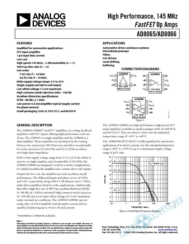 AD8065/AD8066