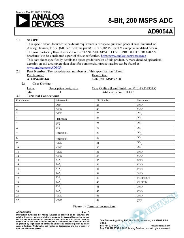 AD9054AS