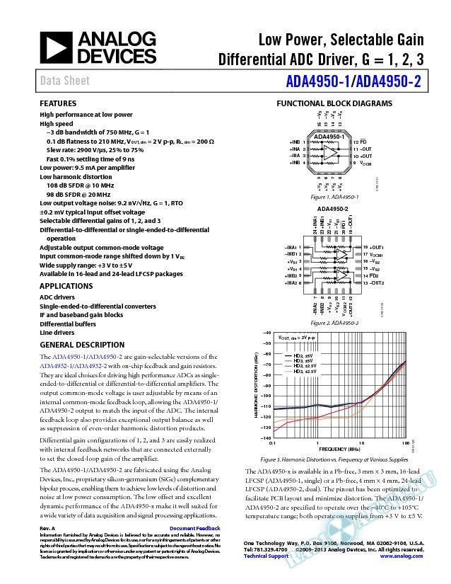 ADA4950-1/ADA4950-2
