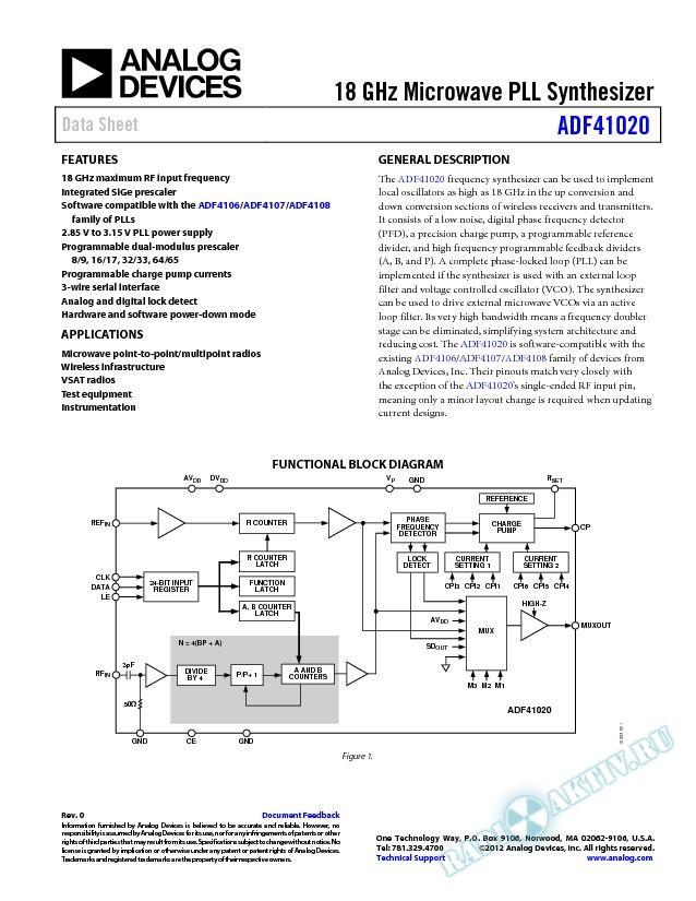ADF41020