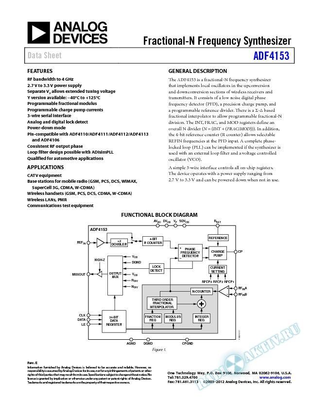 ADF4153