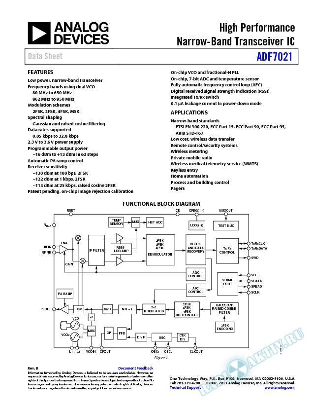 ADF7021