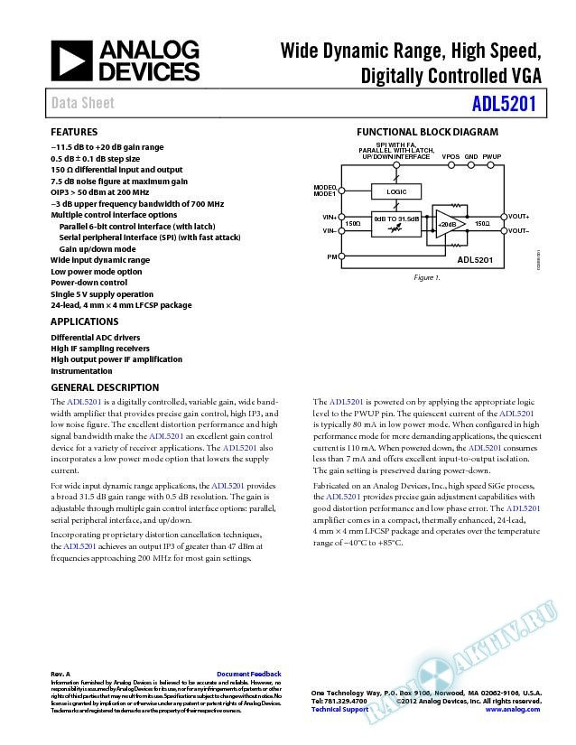 ADL5201