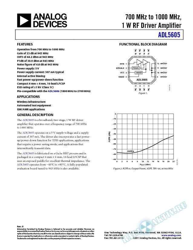 ADL5605