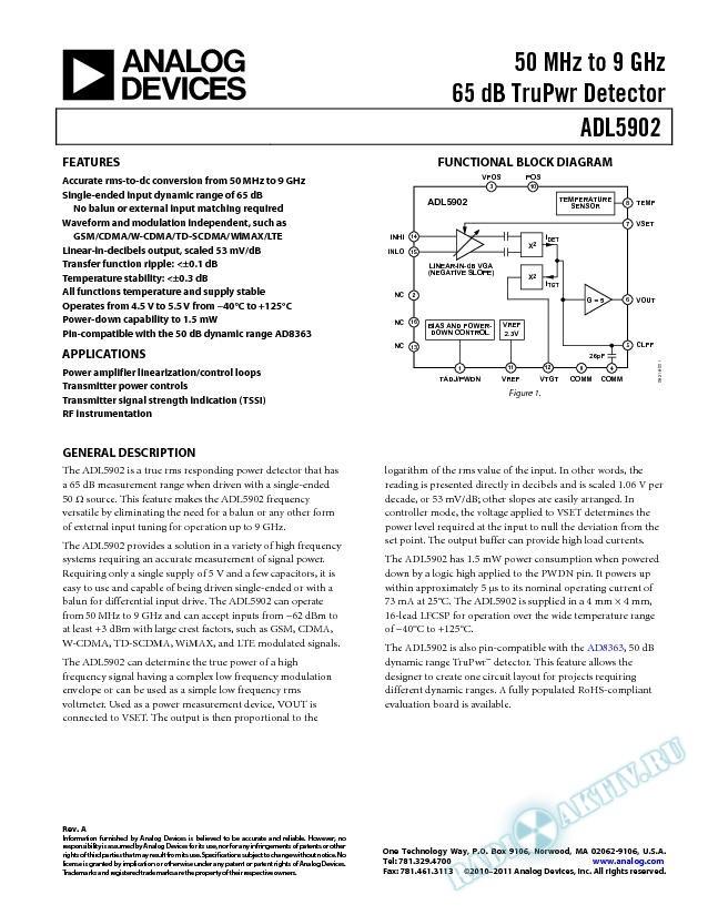 ADL5902