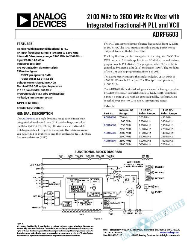 ADRF6603
