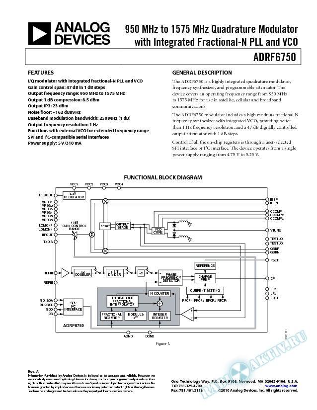 ADRF6750