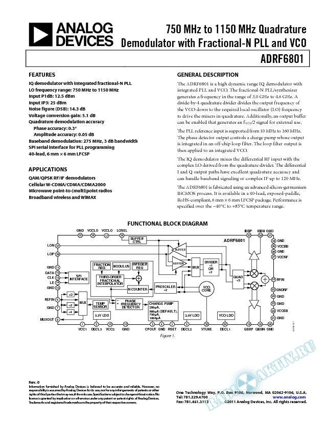 ADRF6801