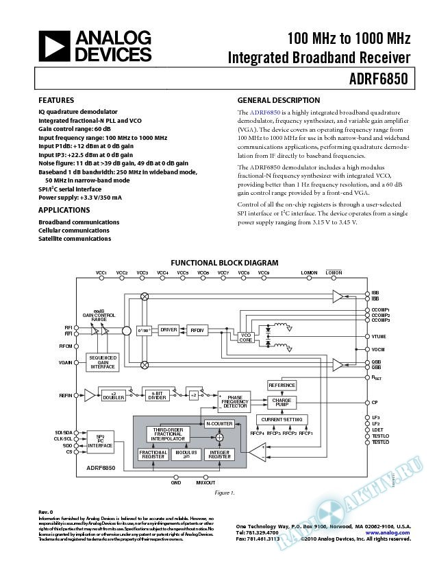 ADRF6850