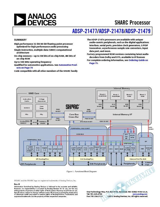ADSP-21477/ADSP-21478/ADSP-21479