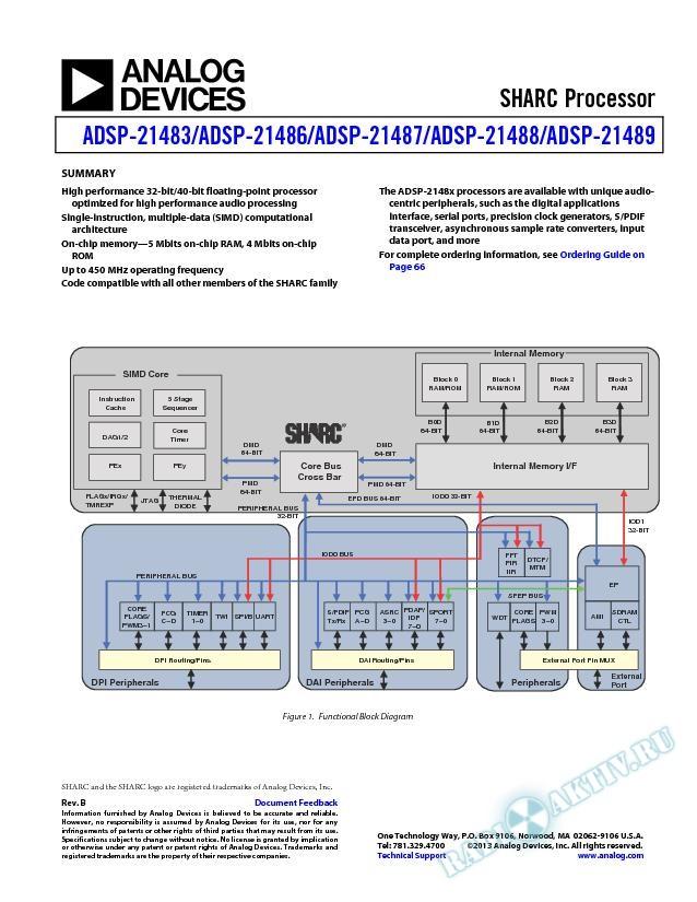 ADSP-21483/21486/21487/21488/21489
