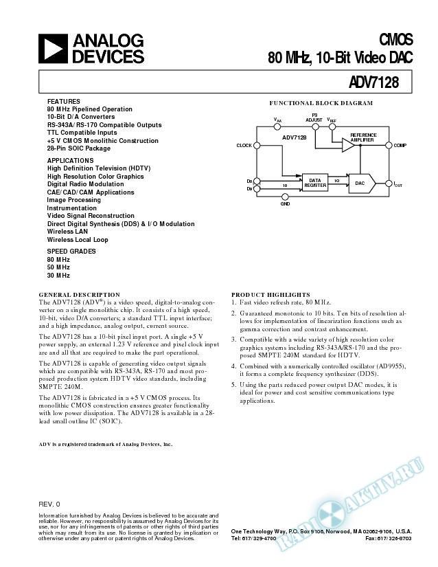 ADV7128