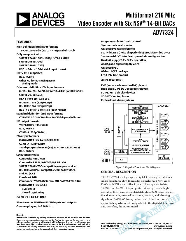 ADV7324
