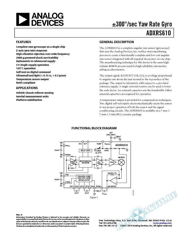 ADXRS610