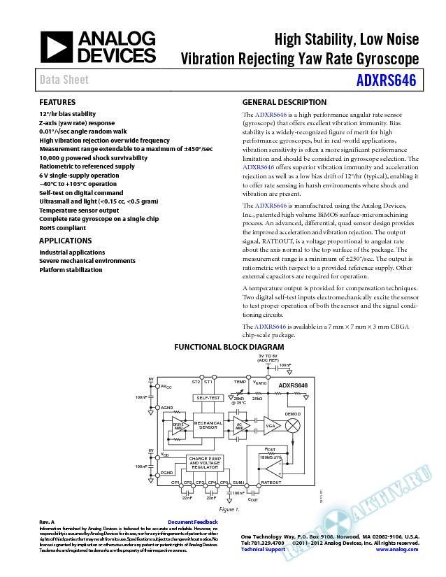 ADXRS646