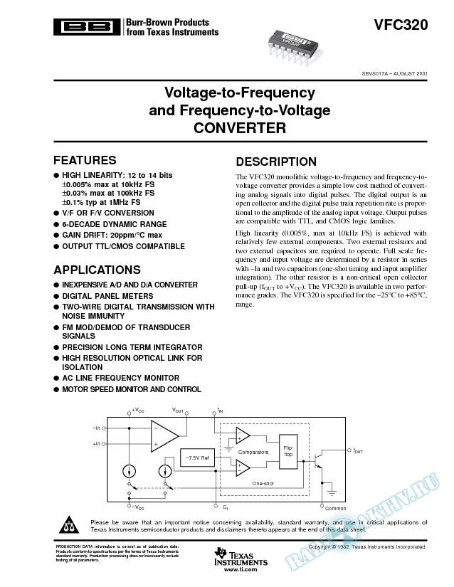 VFC320: Voltage-to-Frequency and Frequency-to-Voltage Converter (Rev. A)