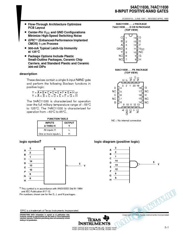 8-Input Positive-NAND Gates (Rev. A)