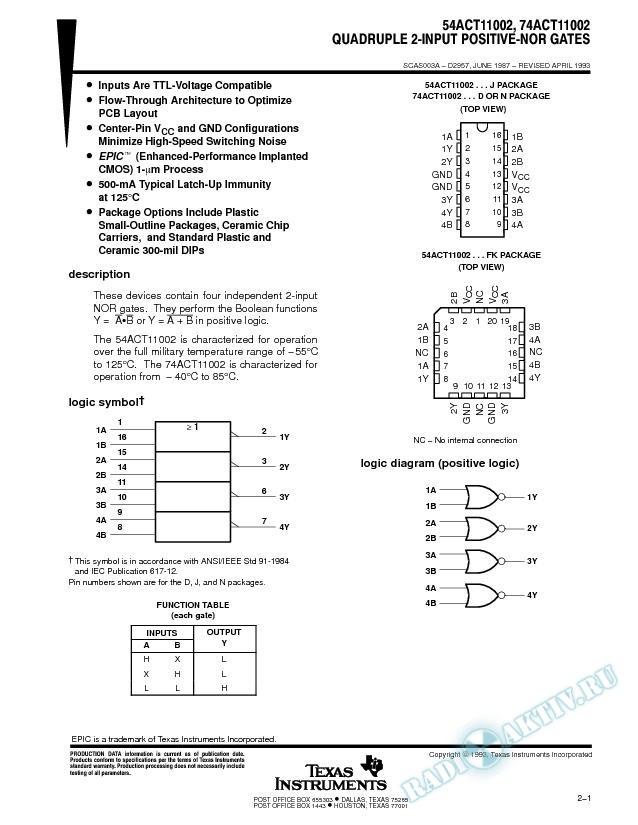 Quadruple 2-Input Positive-NOR Gates (Rev. A)