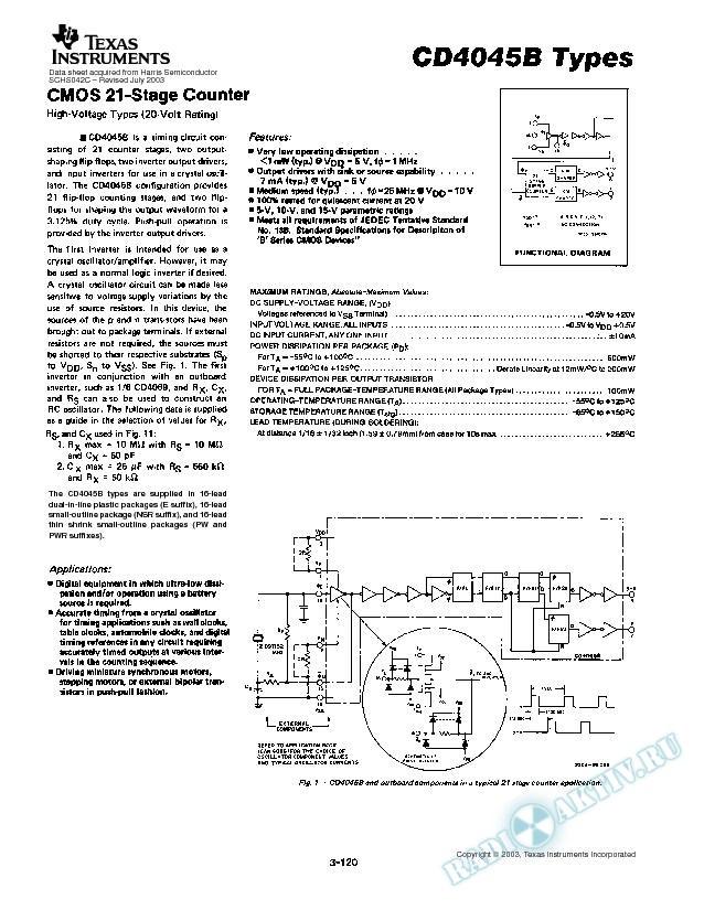 CD4045B TYPES (Rev. C)