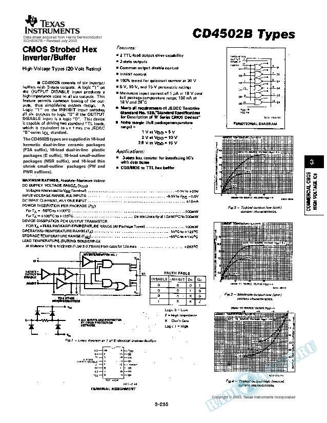 CD4502B TYPES (Rev. B)