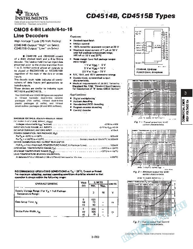 CD4514B, CD4515B TYPES (Rev. A)