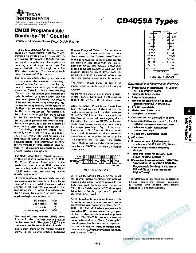 CD4059A TYPES (Rev. B)