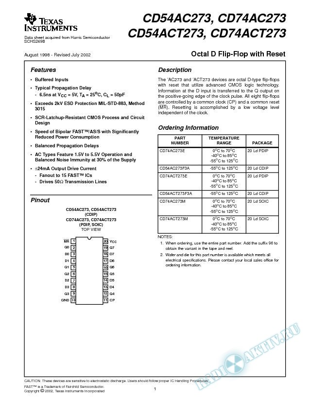 Octal D Flip-Flop with Reset (Rev. B)