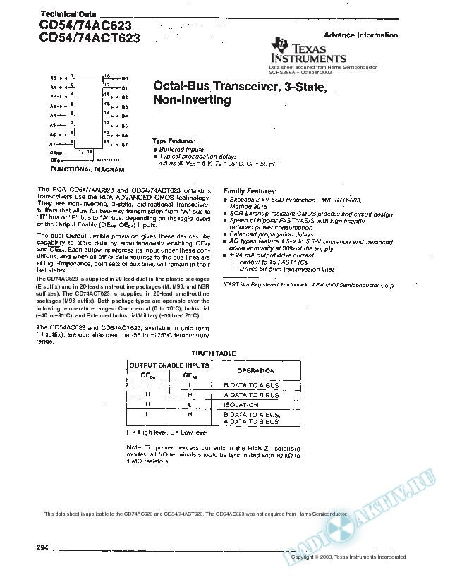 Octal-Bus Transceiver, 3-State, Non-Inverting (Rev. A)