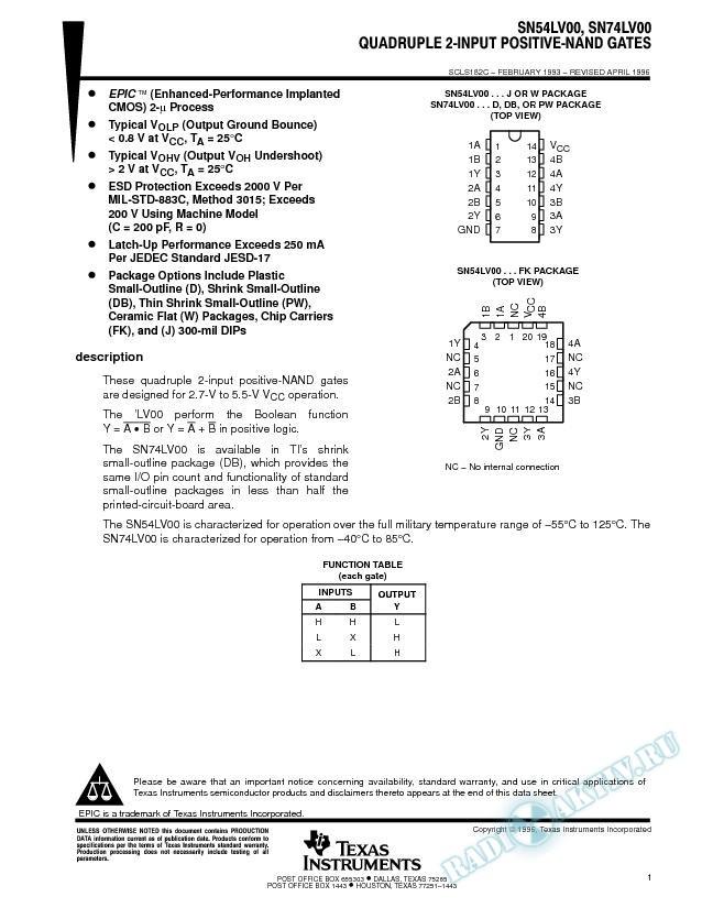 Quadruple 2-Input Positive-NAND Gates (Rev. C)