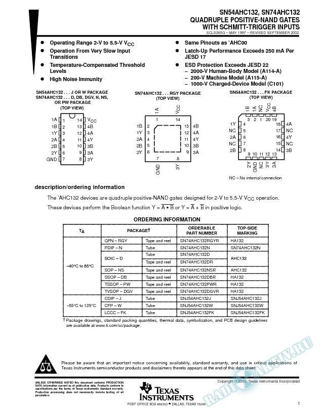 SN54AHC132, SN74AHC132 (Rev. G)