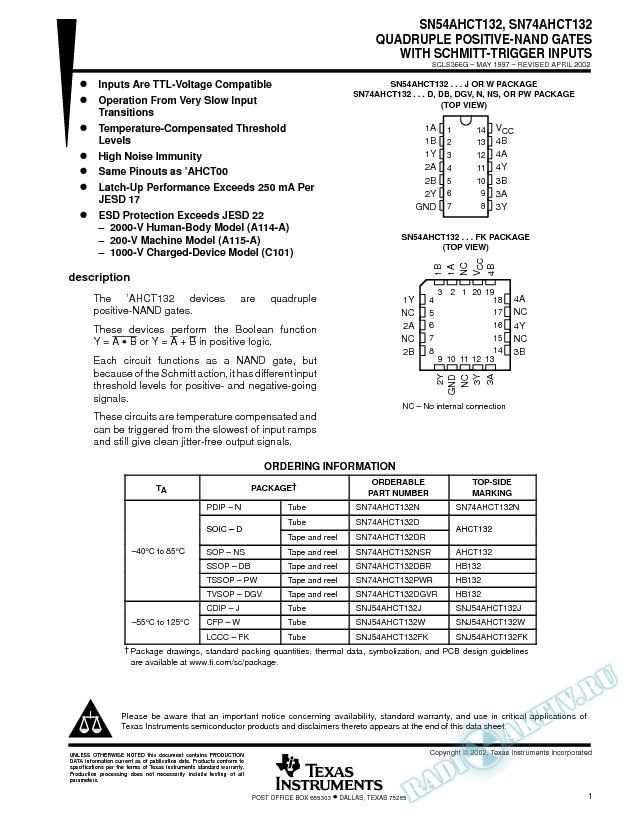 Quadruple Positive-NAND Gates With Schmitt-Trigger Inputs (Rev. G)