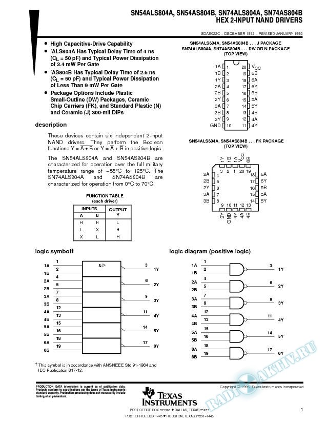 Hex 2-Input NAND Drivers (Rev. C)