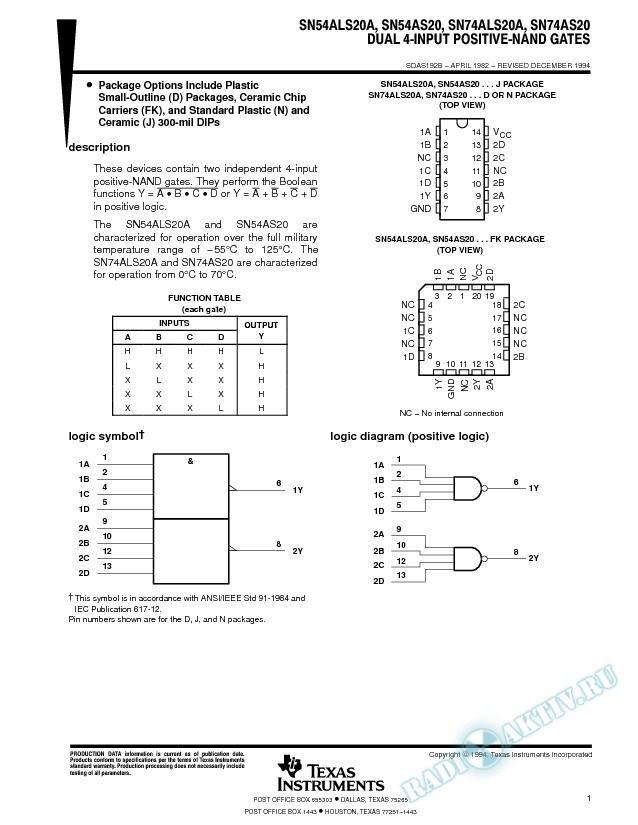Dual 4-Input Positive-NAND Gates (Rev. B)