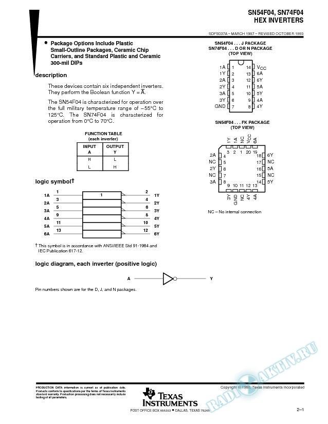 Hex Inverters (Rev. A)