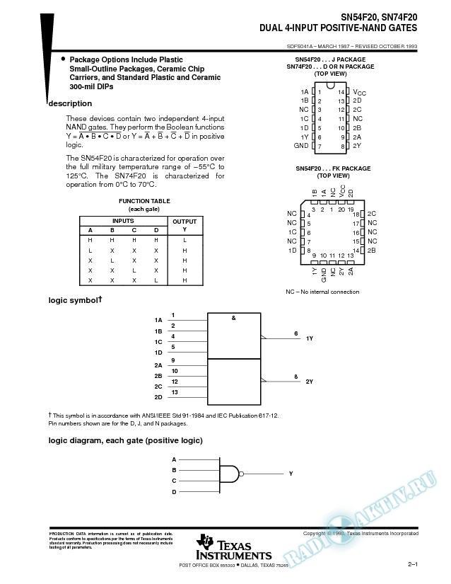 Dual 4-Input Positive-NAND Gates (Rev. A)