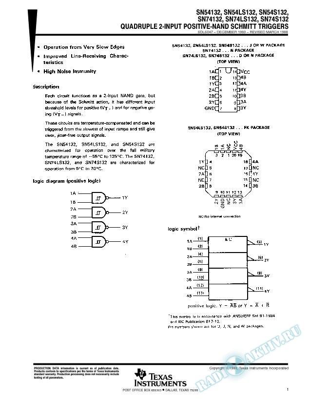 Quadruple 2-Input Positive-NAND Schmitt Triggers