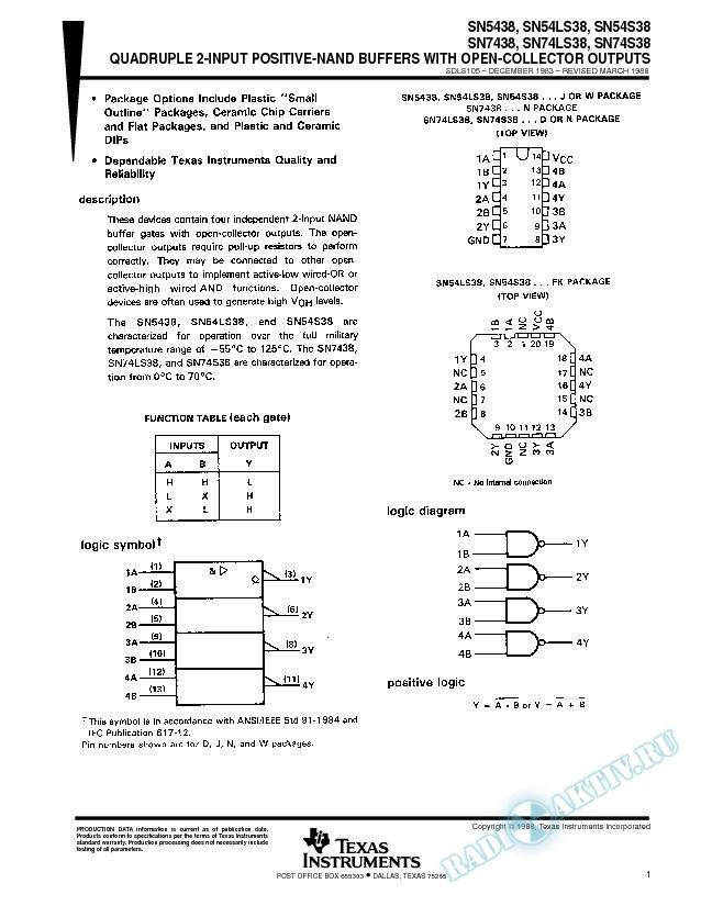 Quadruple 2-Input Positive-NAND Buffers w/ Open-Collector Outputs