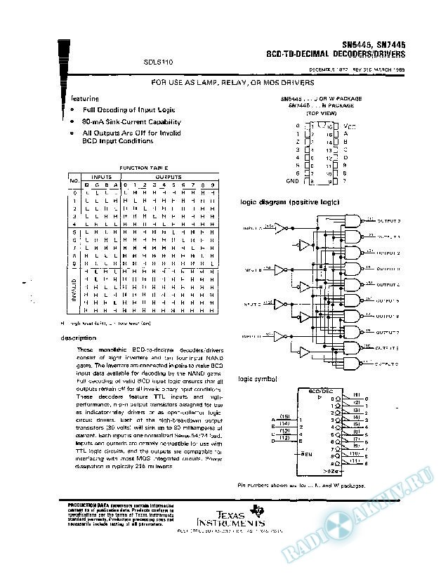 BCD-to-Decimal Decoders/Drivers