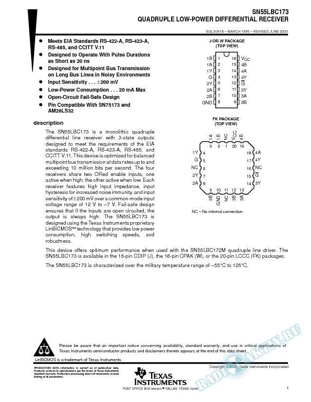 Quadruple Low-Power Differential Receiver (Rev. A)