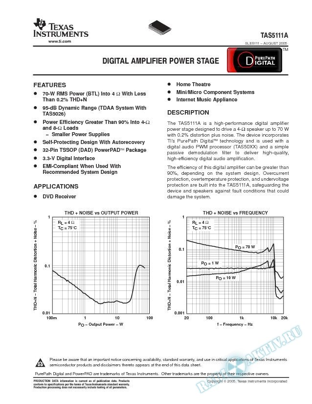 Digital Amplifier Power Stage
