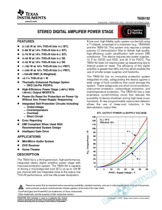 Stereo Digital Amplifier Power Stage (Rev. A)