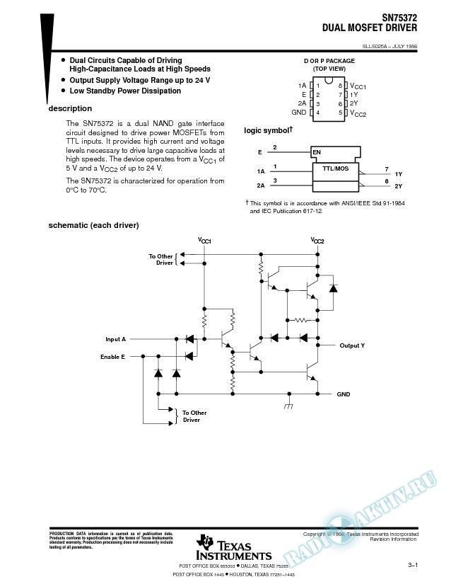Dual MOSFET Driver (Rev. A)