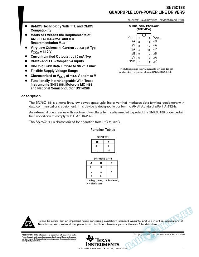 Quadruple Low-Power Line Drivers (Rev. F)