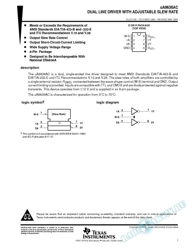 Dual Line Driver With Adjustable Slew Rate (Rev. B)