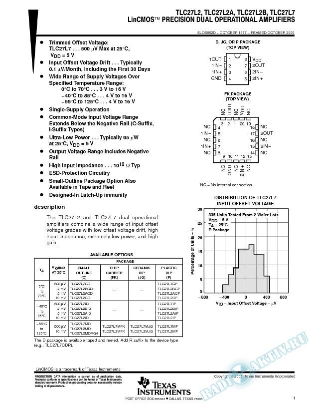 LinCMOS Precision Dual Operational Amplifiers (Rev. D)