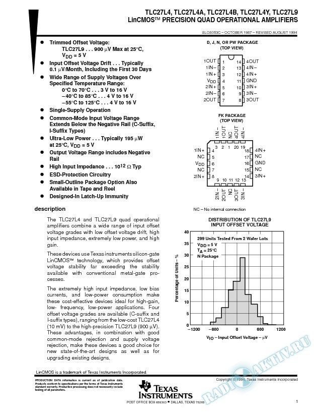LinCMOS Precision Quad Operational-Amplifiers (Rev. C)