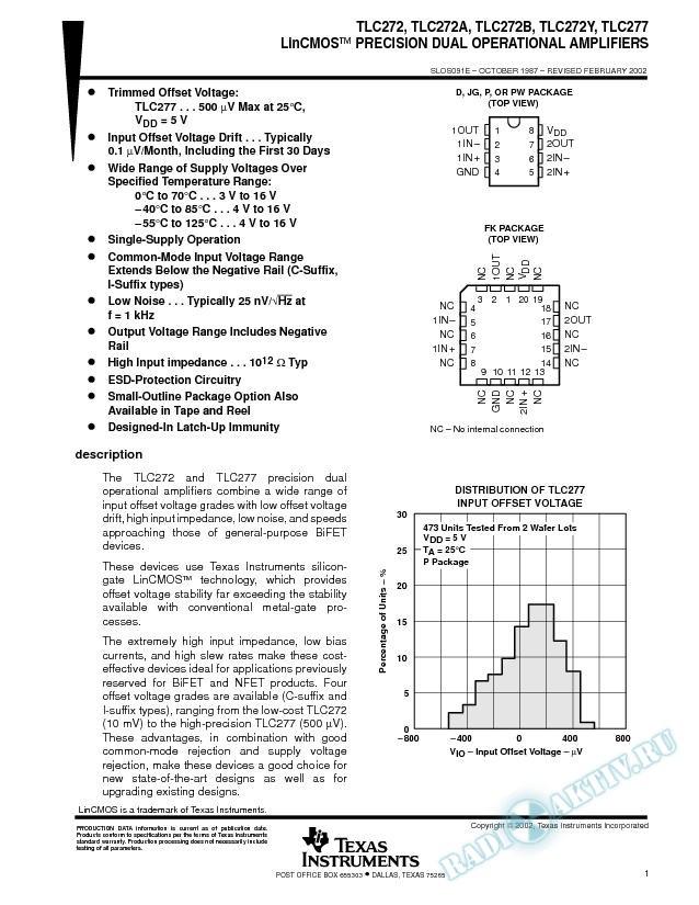 LinCMOS Precision Dual Operational-Amplifiers (Rev. E)