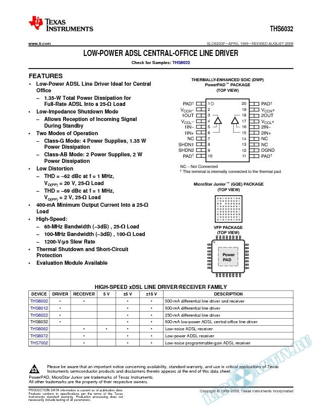 Low-Power ADSL Central-Office Line Driver (Rev. F)